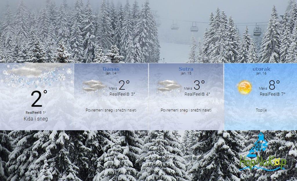 Sneg na Kopu i sledeće nedelje: Najavljene padavine sa početka zimske sezone i ovog puta su se obestinile. Od večeras možemo očekivati povremeni sneg, kao i sutra, a od srede i u toku seledeće nedelje veoma jake padavine. Očekujemo da visina snežnog pokrivača pređe 60 cm a da će isto toliko biti utabanog snega