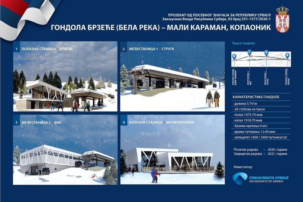 Gondola Brzeće - Kopaonik, najveća investicija u srpskom turizmu - HopNaKop Kopaonik